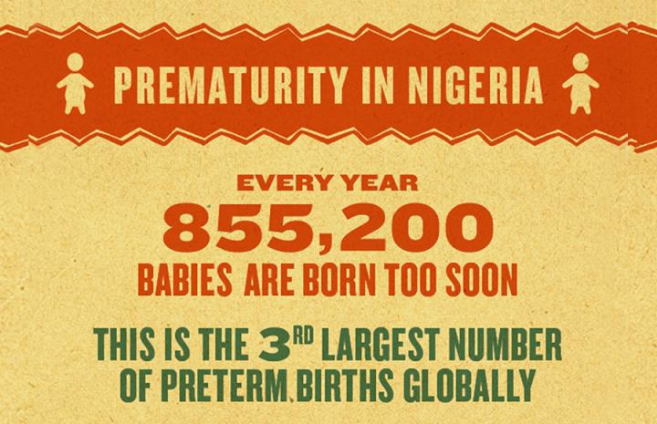 MamaYe Infographic on Prematurity in Nigeria 2016