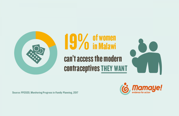 MamaYe Infographic on family planning in Malawi